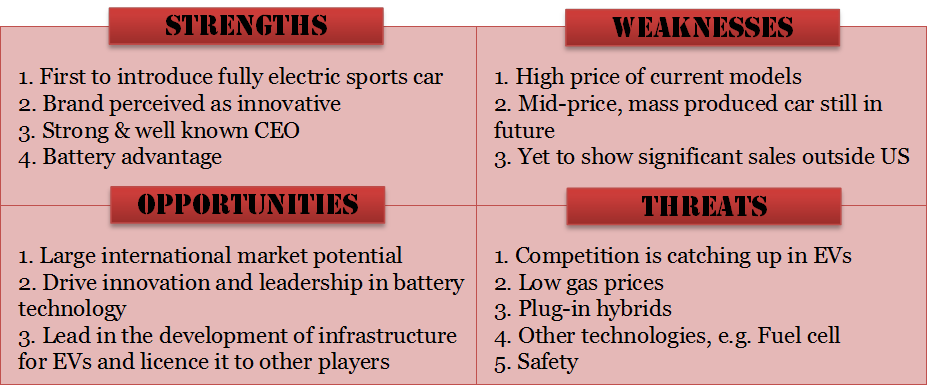 toyota prius swot analysis What is toyota prius's strengths, weaknesses, opportunities, threats, etc thank you very much.